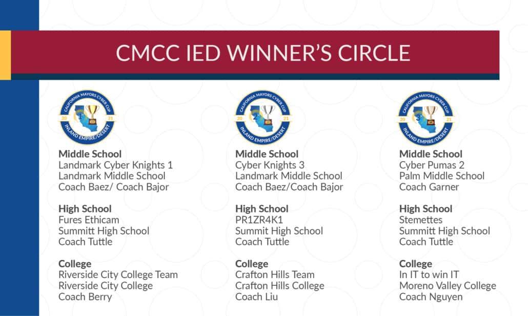 CMCC winner's circle